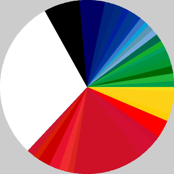 Todas las banderas del mundo en una sola paleta